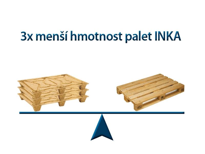 paleta-inka-schema